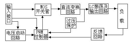 为什么逆变器发出的电和电表走的不一样_案例分析详...