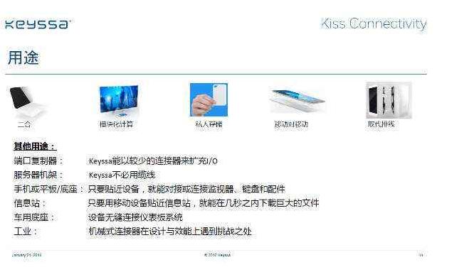 "Keyssa推出业内首款用于高速非接触""Kiss..."