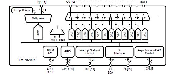 LMP92001详细英文原版数据手册(免费下载)