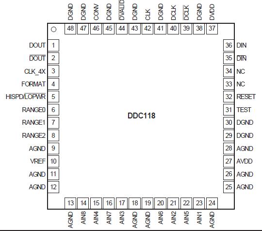 DDC118模数转换器的详细英文原版数据手册(免费下载)