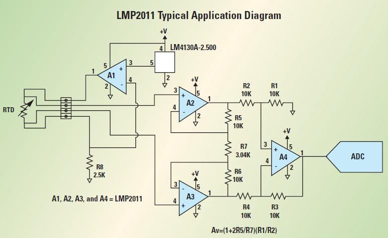 如何利用信号路径设计器来解决一些问题的详细概述