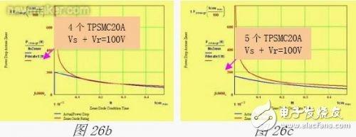 直流电源滤波器在汽车电子领域的应用案例