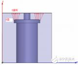 一文告诉你如何选择谐振杆的尺寸使功率容量达到最佳