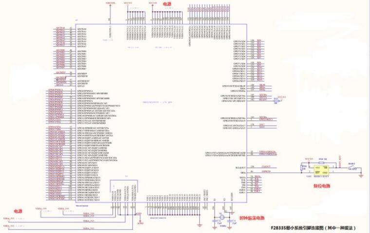 dsp28335开发板中文资料汇总(dsp28335最小系统_引脚图_封装_初始化程序)