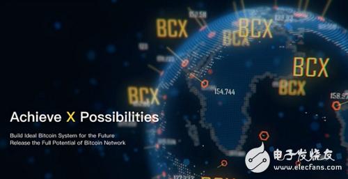 """比特无限(BCX)价值大幅上升 有可能会是""""千倍币""""俱乐部一员"""
