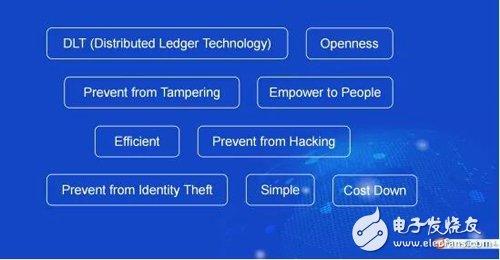 区块链身份认证最新应用:ID Chain