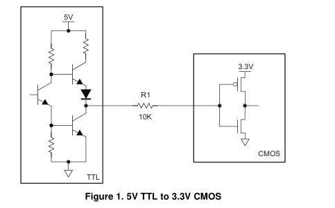汽车和工业环境中大力神安全MCU的3.3 V I/O考虑