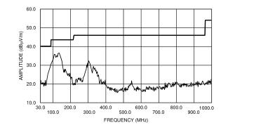 LM48310超低 EMI,无滤波器,2.6W,Mono,D类音频功率放大器与E2S