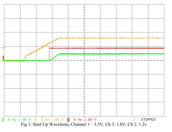 采用集成FET DCDC变换器和LDO的5VIN C642X电源