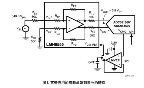 LMH6555的高速ADC输入驱动器应用