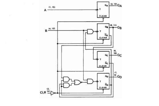 74ls390原理引脚图及功能图