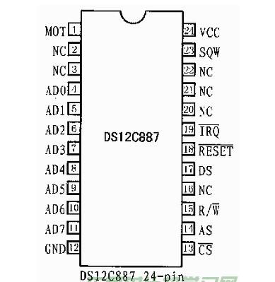 一种时钟日历芯片DS12C887介绍过程