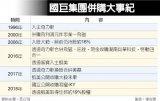 国巨千元关前宣布停牌 再度震撼市场