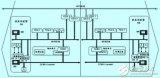 一文带你看懂西门子SIBAS32系统在电力机车上的应用