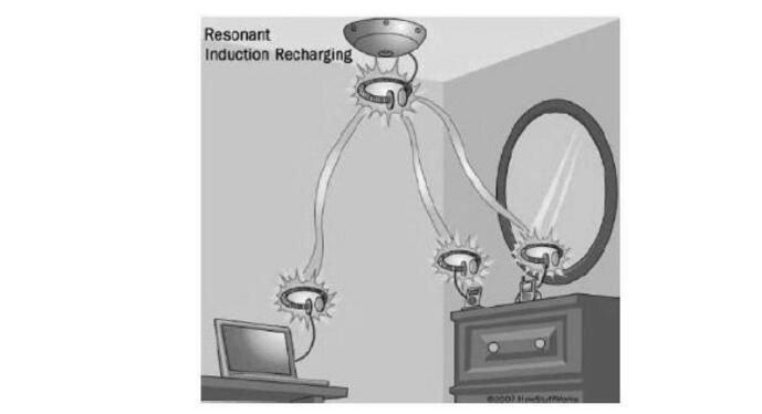 瑞萨电子开发医疗设备无线充电解决方案