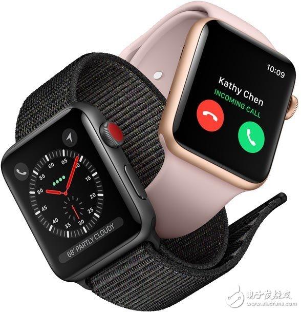 2018年一季度AppleWatch占据了全球59%蜂窝网络型智能手表市场份额