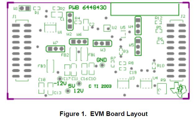 TLV2541、TLC2551、TLC3541和TLC4541设备的系统的SPI接口实现的概述