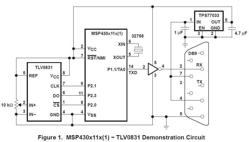 如何将MSP430X11X微控制器与TLV0831 AD转换器连接的方法详细资料概述