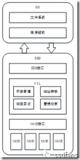 解读SSD基本工作原理和产品的核心参数