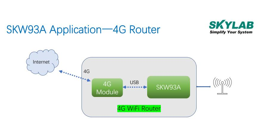 应用于4G路由方案中的双频WiFi模块