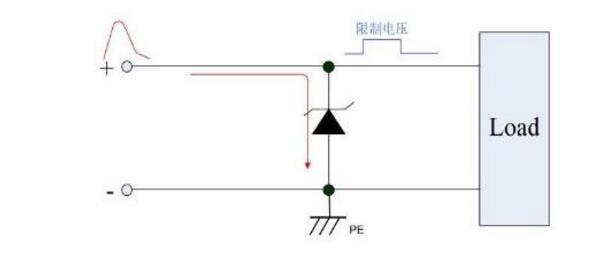 TVS管的功率如何计算_TVS管的使用范围