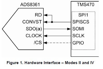 如何将ADS8361模数转换器连接到TMS470处理器端口的方法详细概述