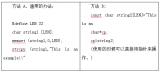 几招教你编写高效简洁的C语言代码