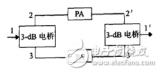 浅谈W波段功率分配器及应用