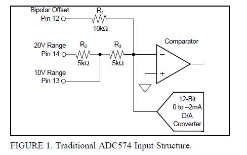 电流模式逐次逼近ADS与基于CDAC的架构比较的详细资料概述