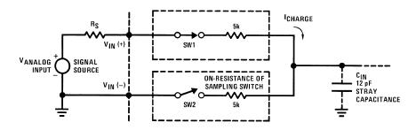 AD转换器如何适应与多个微处理器接口的详细介绍