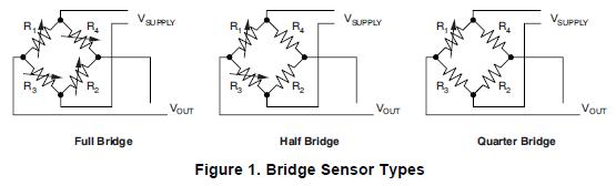 桥式传感器的介绍和桥式传感器中ADC在系统的关键参数的详细概述