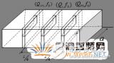带短路支节的FSS双工器设计详细讲解