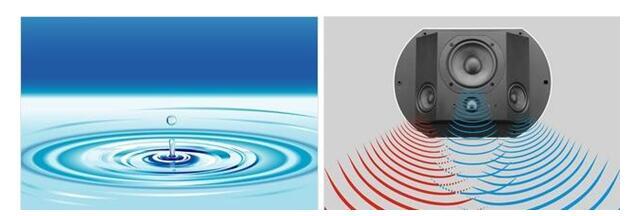 专业术语音箱、扬声器、分频器、功放详解