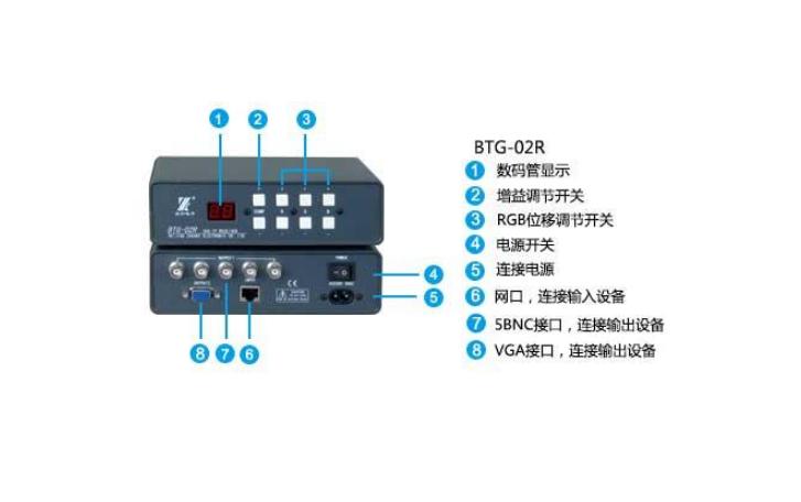 一分钟看懂51控制的MT8880双音频收发器的汇...