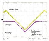 介绍作为表示线性调整器基本性能之一的输入输出电压...