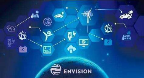 行业首个能源物联网解决方案