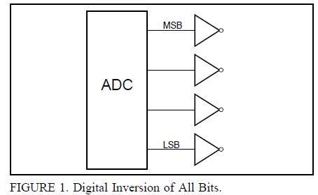 ADC和DACS使用的编码方案详细资料描述