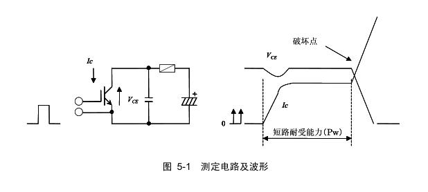IGBT保护电路设计方法