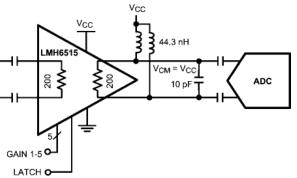 在高达400MHz频率下应用的差分放大器