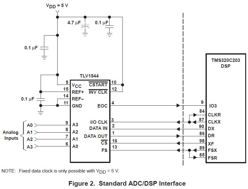 如何将TLV1544模数转换器连接到TMS320C203 DSP的详细资料概述