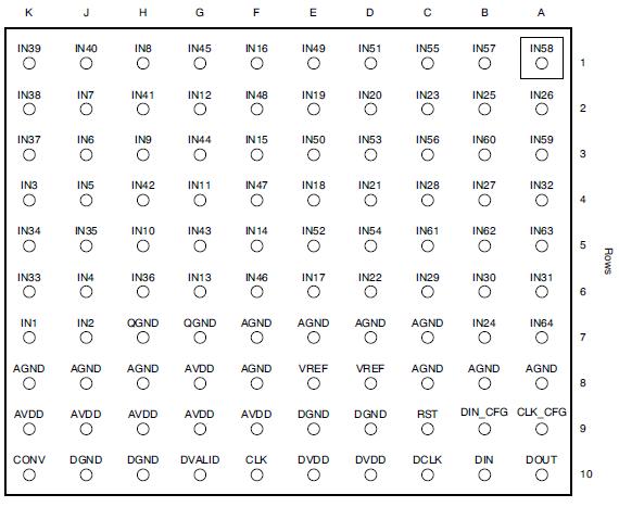 DDC264电流输入模数转换器的数据手册资料(免费下载)