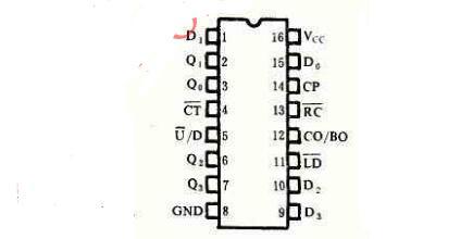 74ls190中文资料汇总(74ls190引脚图...