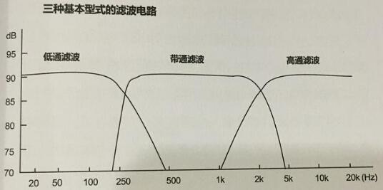 分频器的斜率是什么_斜率有着什么重要作用