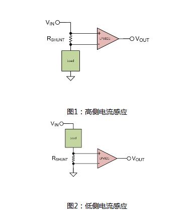 电流感应基础知识 以毫微功率预算实现系统功耗最小化