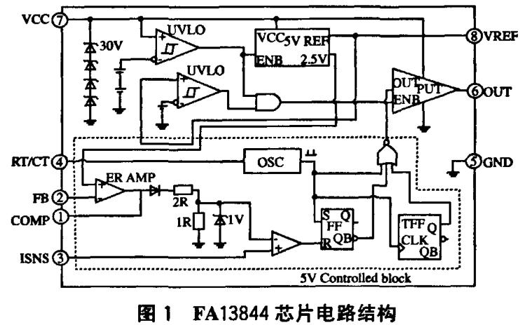 基于FA13844的单端反激式开关电源设计