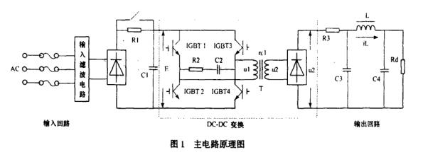 基于Matlab的闭环控制开关电源研究