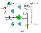 5个阶段判断你的电路设计能力