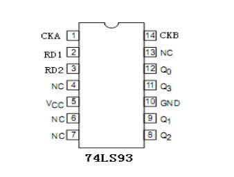 计数器74ls93中文资料汇总(74ls93引脚...