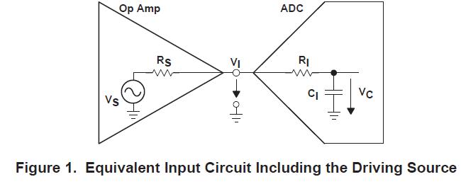 如何对开关电容模数转换器的模拟输入电路进行分析的计算的概述