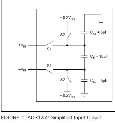 ADS1252的输入电路的描述以便更好地说明信号源所看到的负载